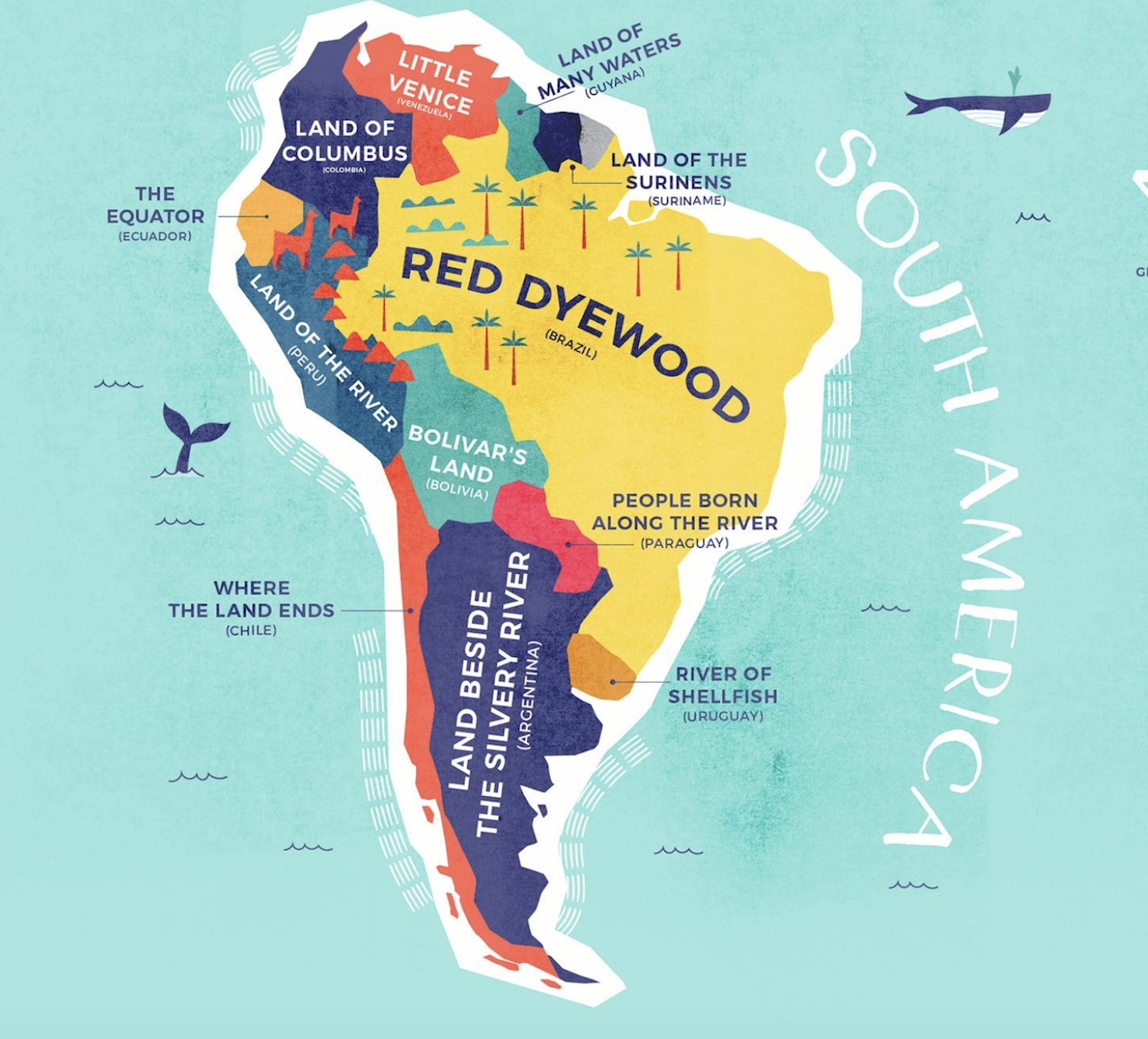 South American literal translations