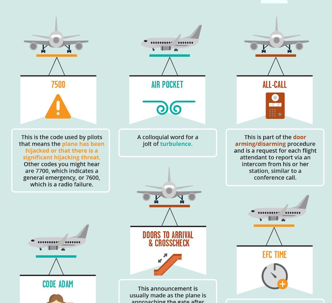 This guide decodes the common terms used by airplane pilots