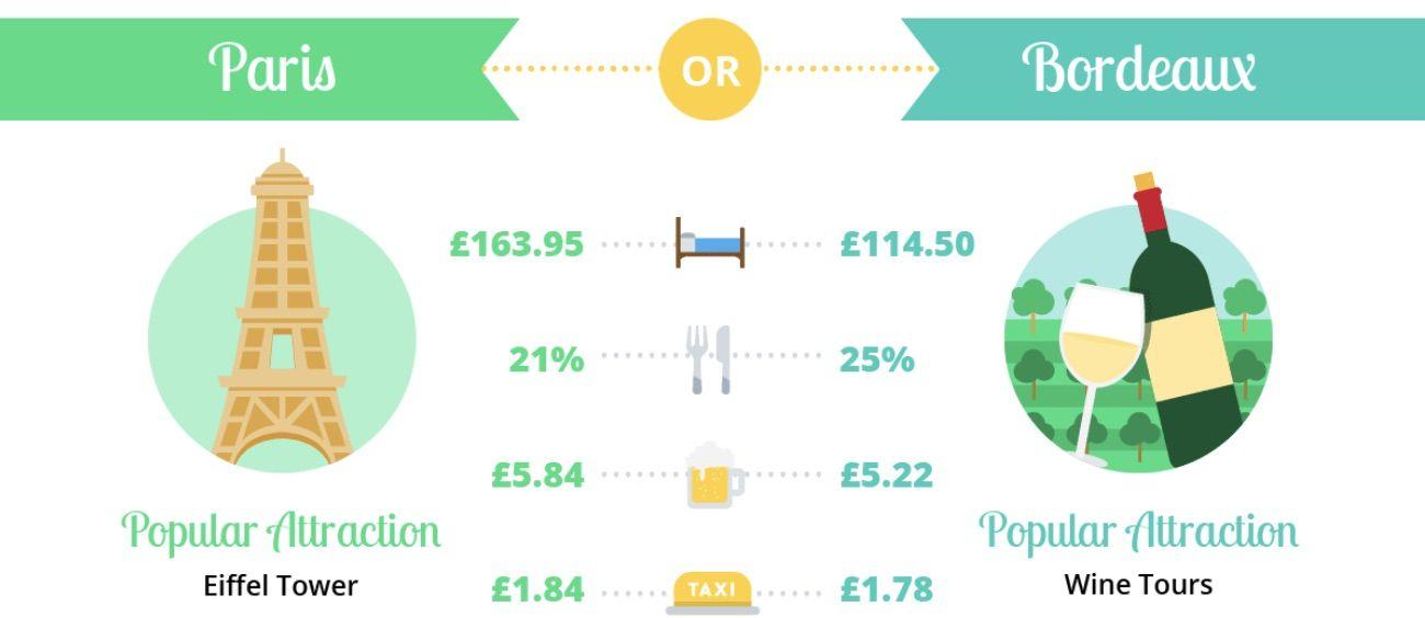cheaper alternatives in Europe