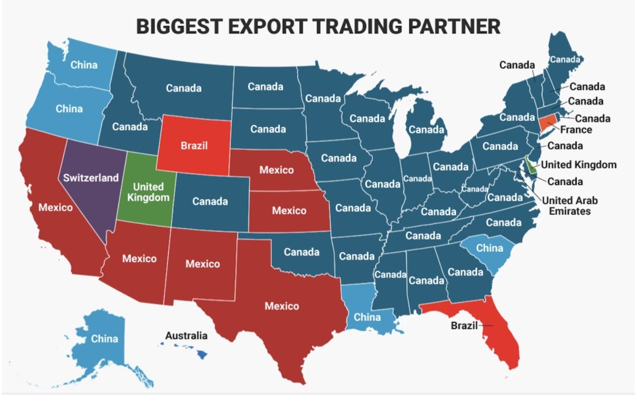 import export map