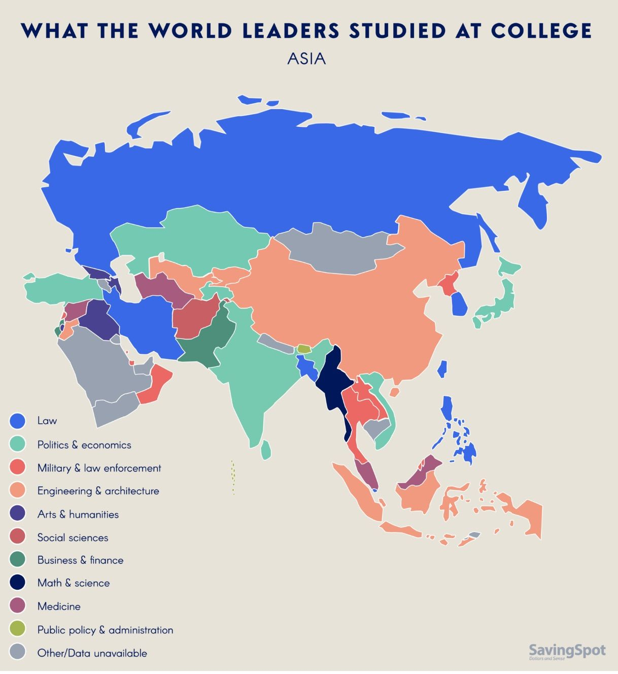 What world leaders studied in college asia
