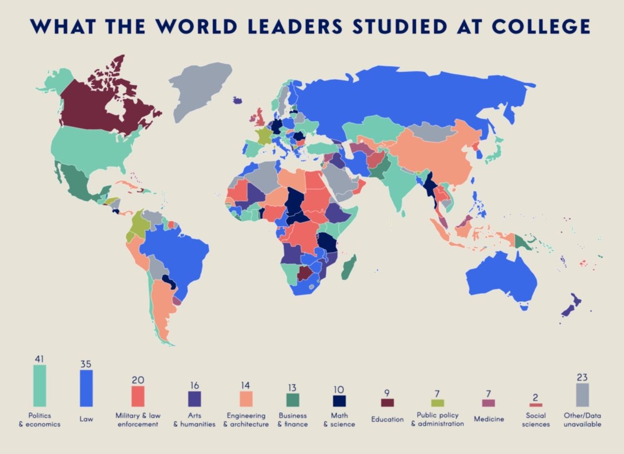 What world leaders studied in college