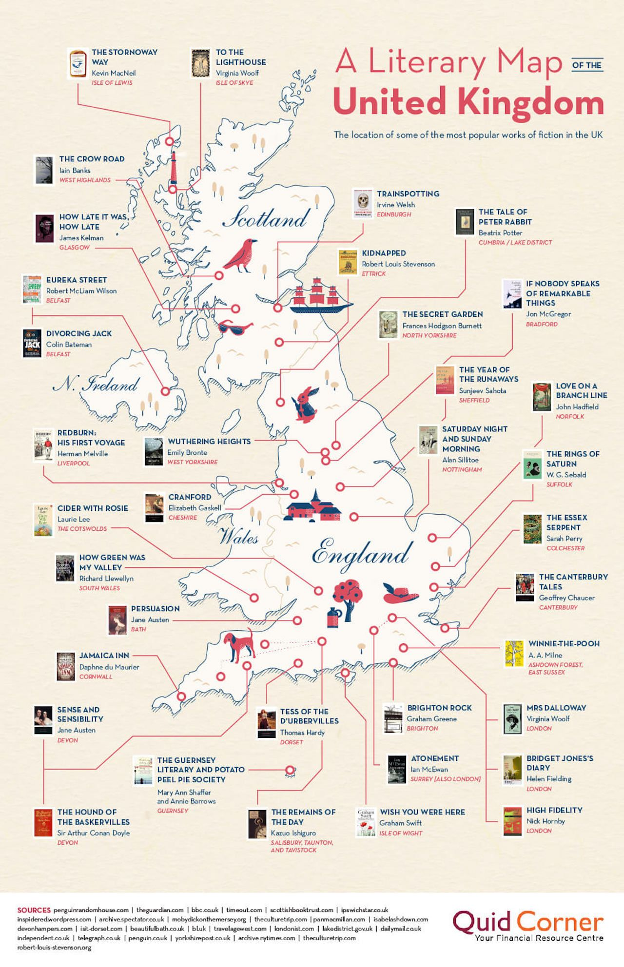 Literary map of the UK