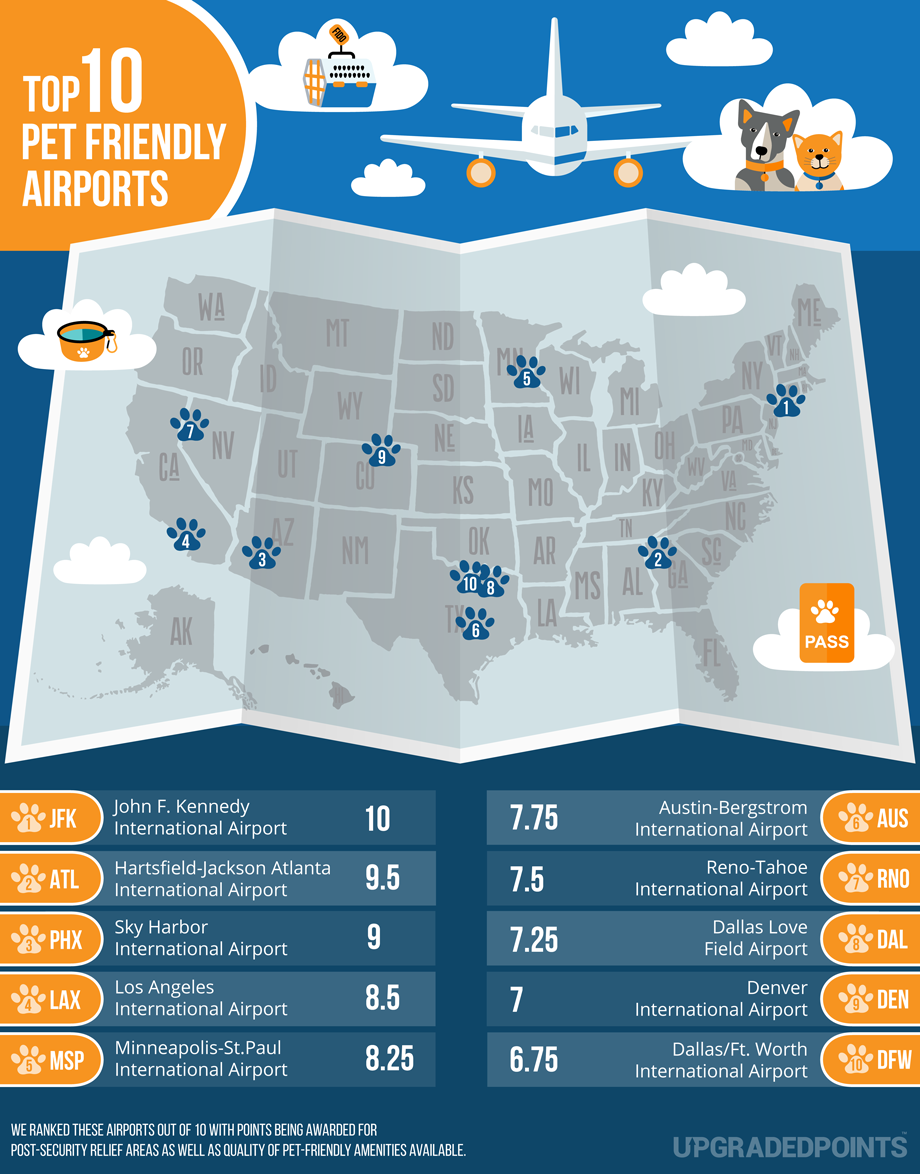 top ten pet friendly airports in the US