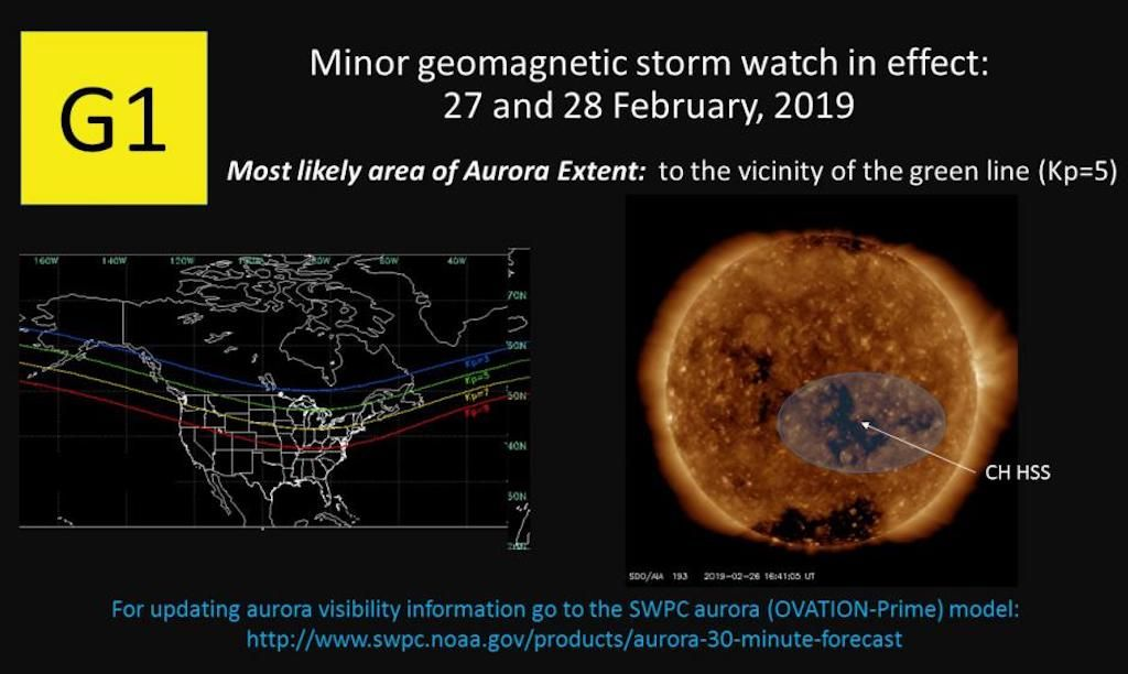 Space Weather Prediction Center forecast