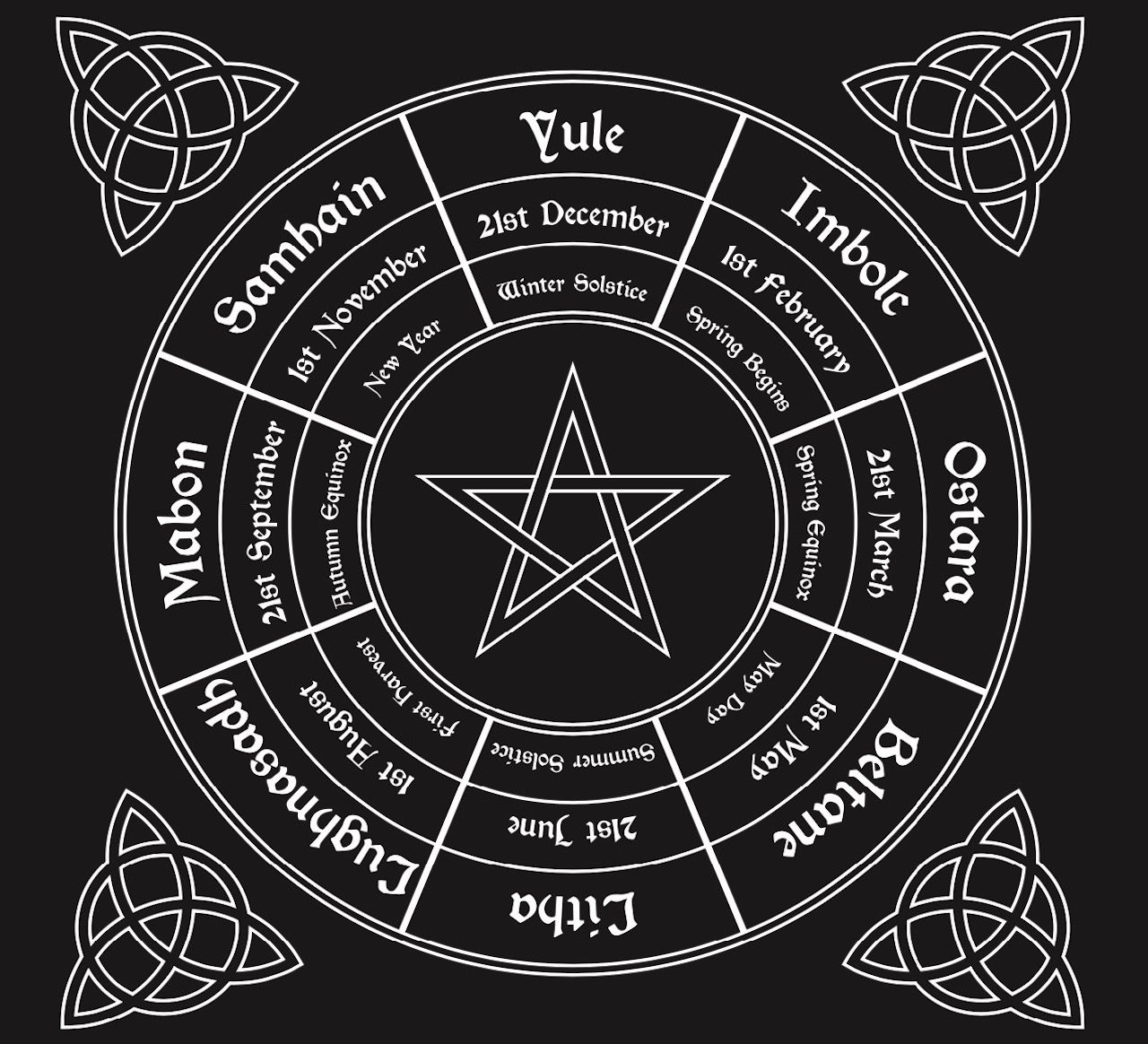 What Is Samhain And How To Celebrate Pagan Halloween
