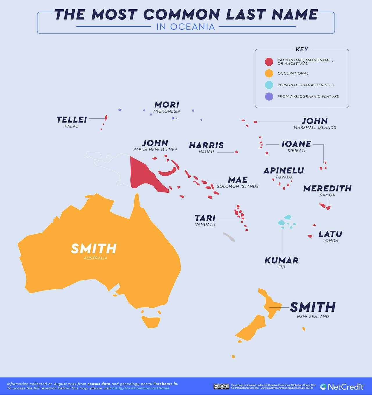 07_The-most-common-last-name-in-every-country_Oceania