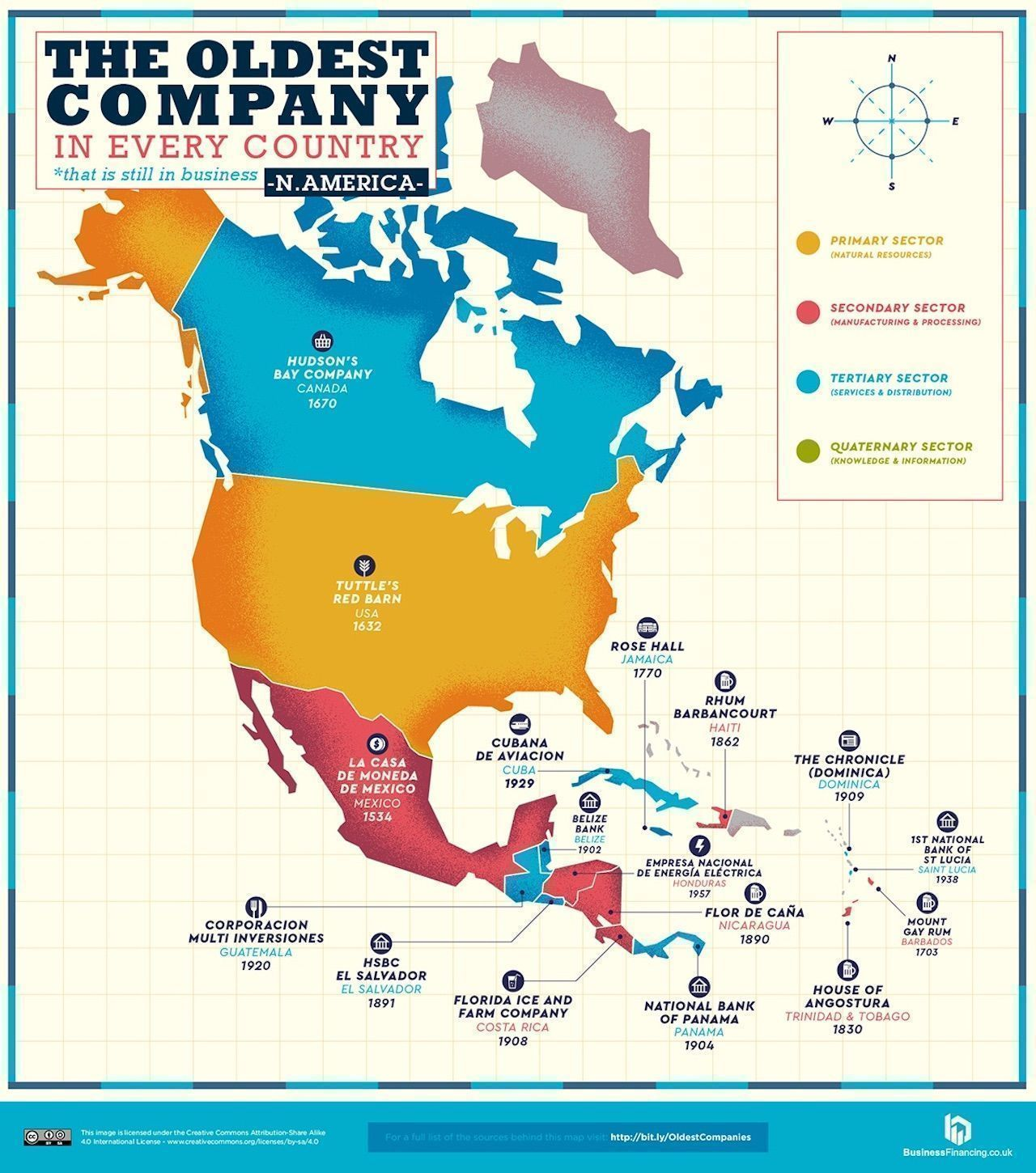 Map of North America oldest companies