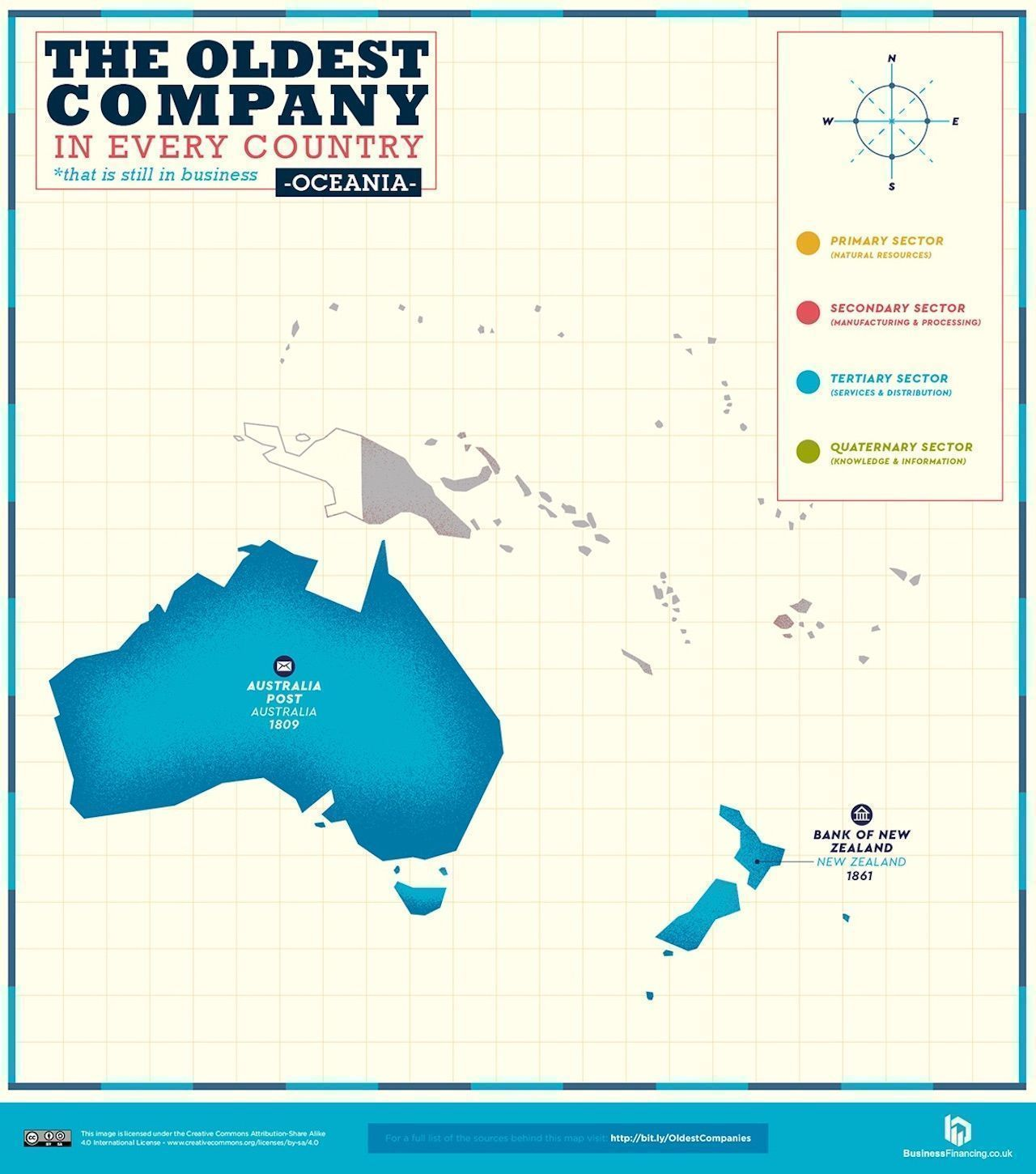 Map of Oceania Oldest companies