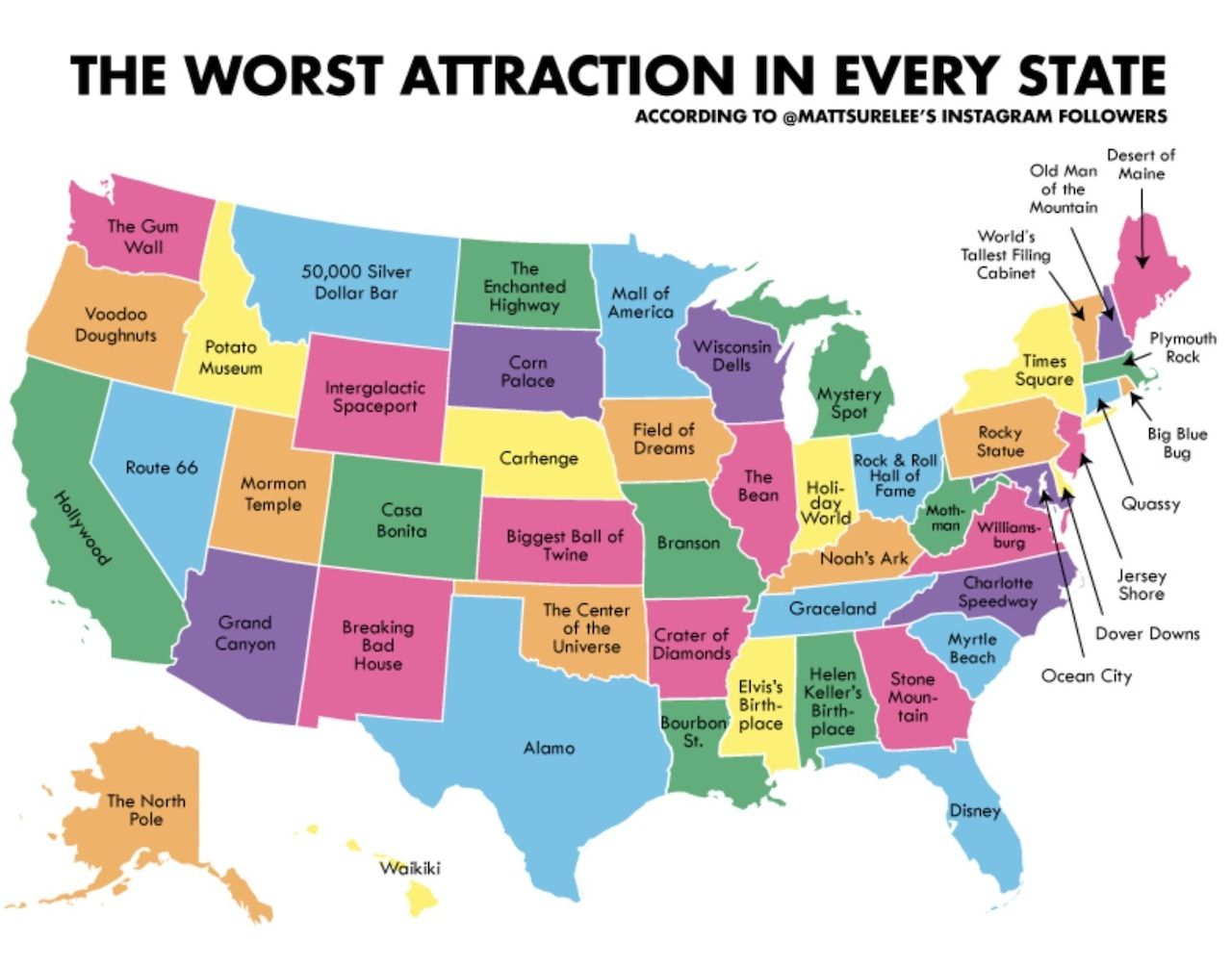 worst attractions