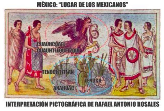 México lugar de los mexicanos
