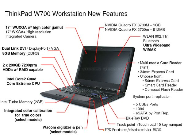 Lenovo ThinkPad