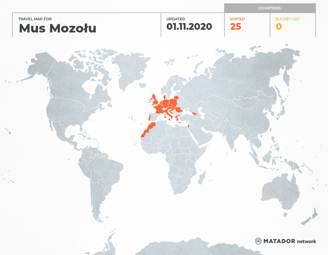 Mus Mozołu's Travel Map